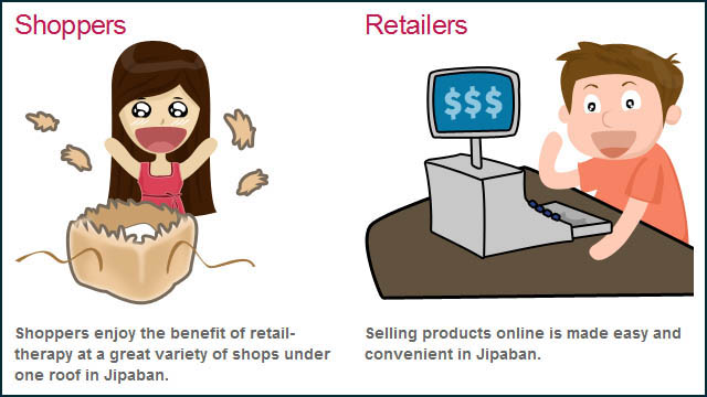 Jipaban makes shopping fun | Sheylara.